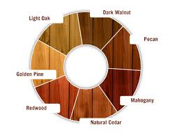 Ready Seal Color Chart Exterior Wood Stain Deck Stain