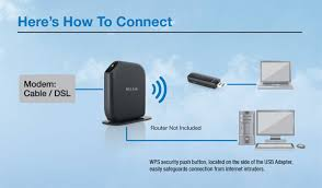 amazon com belkin f7d4101 play wireless high performance dual belkin router change password at Belkin Network Diagram