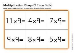 Multiplication Bingo 9 Times Table Sb12048 Sparklebox