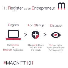 frequently asked questions magnitt how to register as an entrepreneur