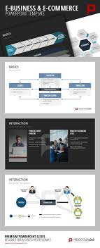 Electronic Product Design Ppt E Business Is Primarily Made Up Of The Electronic Trade Of