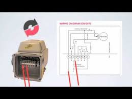 indelac 220 motor wiring diagram product wiring diagrams \u2022 440 Volt Wiring Configuration wiring instructions for k series 120v ac electric actuator youtube rh youtube com 220 volt wiring