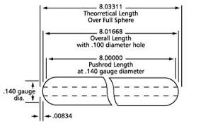 Comp Cam Pushrod Length Checker How To Use Corvetteforum