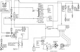 wagoneer ignition system wiring diagram grand wagoneer ignition system wiring diagram
