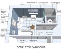 Impressive Bathroom Layout Picture Concept - Bathroom plumbing layout