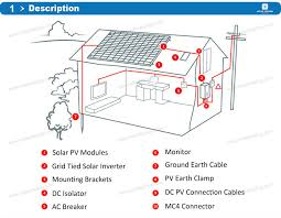 home solar system design. 5kw solar system, connect to utility grid, used for home system design