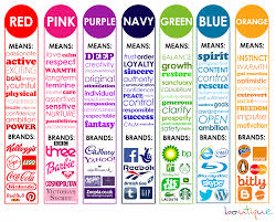 Color Meanings Symbolism Chart What Is Your Soul Color The Startup Medium