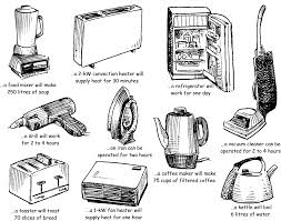 Appliance Stores Nashville Tn Electrical Appliances Stores Electrical Services Electrical