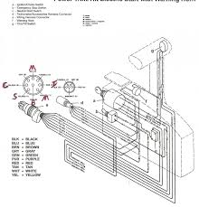 mercury outboard wiring diagram schematic 25 hp evinrude wiring mercury outboard wiring diagram 90 hp mercury outboard wiring diagram schematic mercury outboard wiring diagram mercury outboard rectifier wiring