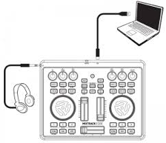 the best dj controller for beginners the wire realm dj controller and computer