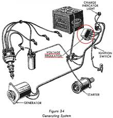wiring diagram for 8n ford starter solenoid readingrat net Wiring Diagram Starter Solenoid wiring diagram for 8n ford starter solenoid wiring diagram starter solenoid 94 f150