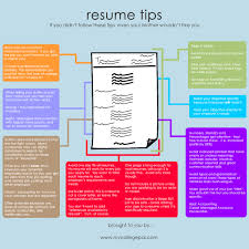 Resume Tips Resume Cv Example Template Redefining The Face Of