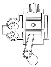 آشنایی و شرح عملکرد موتور دیزل diesel engine psf