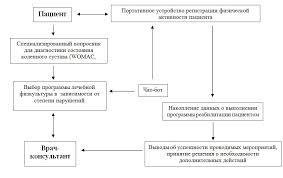 методика косвенных пересечений кочергин монография 2002