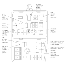 1997 ford f350 fuse box diagram on 1997 images free download 1999 Ford F350 Fuse Panel Diagram ford contour fuse box diagram 99 f350 fuse panel diagram 1999 f350 fuse diagram 1999 ford f350 fuse box diagram