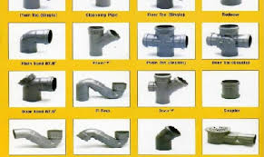 Types Of Pipes 20 Genius Type Of Pipes House Plans