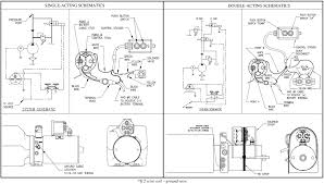 rugby manufacturing electric power unit manual