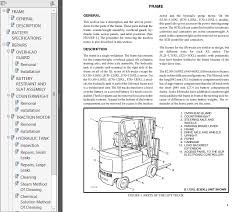 Electric Motor Frame Size Chart Pdf Hyster Class 1 For C114 E25 35xl Electric Motor Rider Trucks Pdf Manual