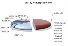 Pie Chart Pdf Download Pie Chart Template 13 Free Word Excel Pdf Format