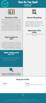 3,407 likes · 17 talking about this. Correct Spelling For India Infographic Spellchecker Net