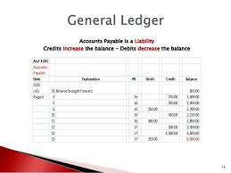 Accounts Payable Is A Liability Credits Increase The Balance