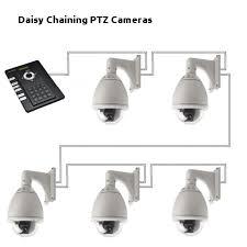 how to install a security camera system for a house cctv how do i daisy chain ptz cameras