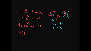factoring with negative leading coefficient