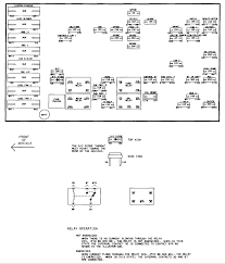 2001 saturn wiring diagram car wiring diagram download 2000 Saturn Sl1 Fuse Box Diagram wiring diagram for 2001 saturn the wiring diagram readingrat net 2001 saturn wiring diagram saturn wiring diagram wiring diagram, wiring diagram 2000 saturn sl1 fuse box diagram