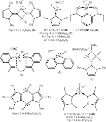 Aliphatic Conversion Chart Ge Ii Cation Catalyzed Hydroboration Of Aldehydes And