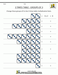 2 Times Table Repeated Addition Worksheets For 2nd Graders Gro ...