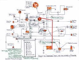 sportster wiring diagram start wiring diagram \u2022 sportster wiring diagram 2009 sportster wiring diagram start wiring diagram u2022 rh msblog co 1980 sportster wiring diagram harley