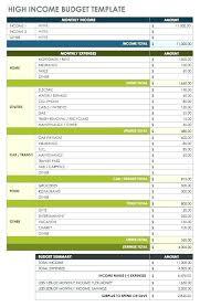 Sample Budget For Non Profit Organization Sample Budget Template For Non Profit Organization Monthly