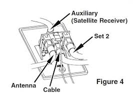 tv antenna rotor wiring diagram wiring diagrams and schematics centronics ar300xl antenna rotator automatic controller 3 antenna rotor wiring diagram