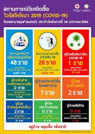 Redcrossfundraising - สำนักงานจัดหารายได้ สภากาชาดไทย - Posts
