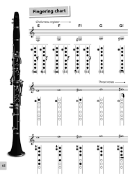 Clarinet Note Chart For Beginners Clarinet Basics Pupils Book With Cd Presto Sheet Music