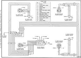 pontiac wiring diagram wiring diagrams