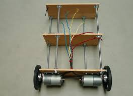 dc motor control pid i will report on progress