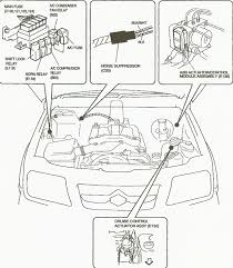 Honda accord88 radiator diagram and schematics likewise repairguidecontent as well 1999 ford f150 turn signal flasher