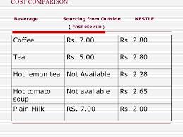 Vending Machines Price List Enchanting Nescafe Coffee Vending Machine Nanu Vend Delhi