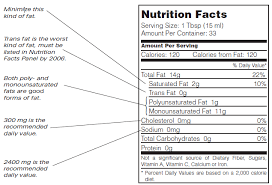 Nuts Nutrition Chart Macadamia Nut Oil Nutrition Facts