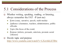 chapter introduction to public speaking chapter essential  5 1 considerations of the process  whether writing speaking reading or listening