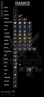 Pad Rank Up Chart Halo Reach Ranks And Pay Chart Halo Amino