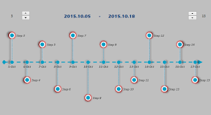 Project Timeline Excel Project Timeline Template Our Excel Project Timeline Template Is A