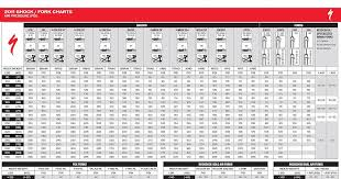 Fox Rear Shock Air Pressure Chart Bikeresource 2011 Specialized Fork And Shock Air Pressure