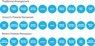 Wedding Reception Head Table Seating Arrangements And Chart