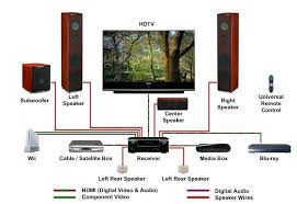 diagrams 736550 hdmi wiring diagram hdmi wire diagram video and home speaker wiring diagram at Home Audio Wiring Diagram