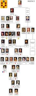 how do family trees work 652 best family tree images on pinterest buchanan castle