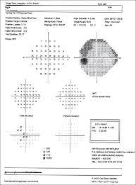 Visual Field Chart Interpretation Interpretation Of Autoperimetry Nayak Bk Dharwadkar S J