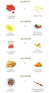 junk food vs healthy food chart. Interesting Food Healthy And Unhealthy Food Chart Vs Junk Inside Junk Food Vs Healthy Chart T