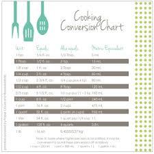 Baking Conversion Chart Baking Conversion Chart Baking